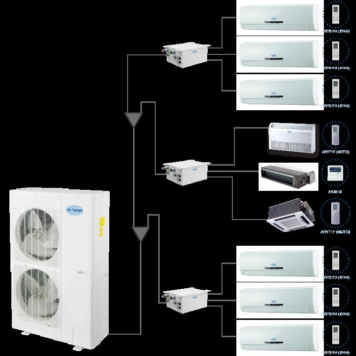 mini split super multi zone air tempo air conditionné climatisation et chauffage